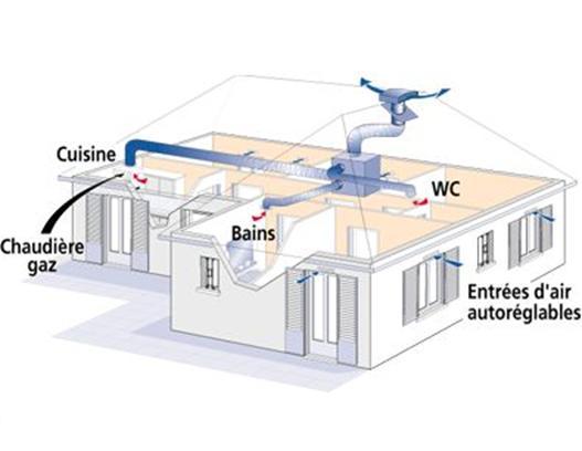ventilation. Black Bedroom Furniture Sets. Home Design Ideas